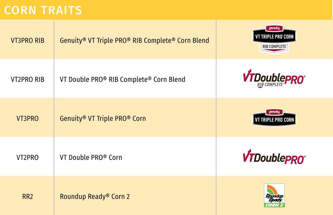 Genuity VT Triple Pro Corn, Roundup Ready Corn 2